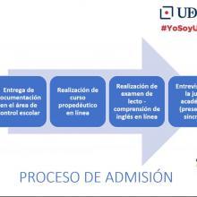 Presentación virtual durante la charla informativa